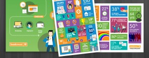 Bankwest infographics
