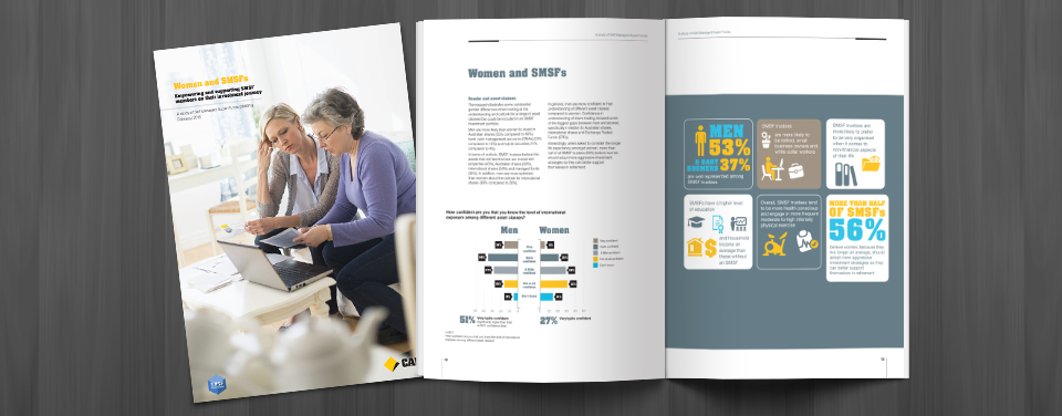 COMMONWEALTH BANK SMSF BROCHURE