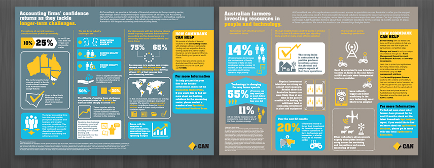 COMMBANK CONVERSATION STARTERS INFOGRAPHIC