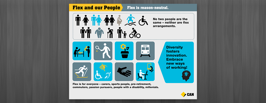 COMMONWEALTH BANK FLEX INFOGRAPHIC